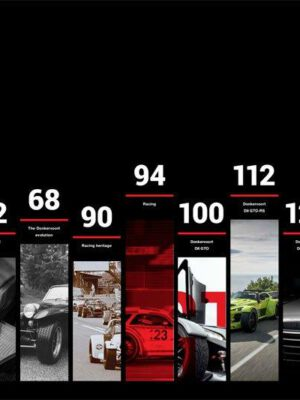 40 Years of Donkervoort